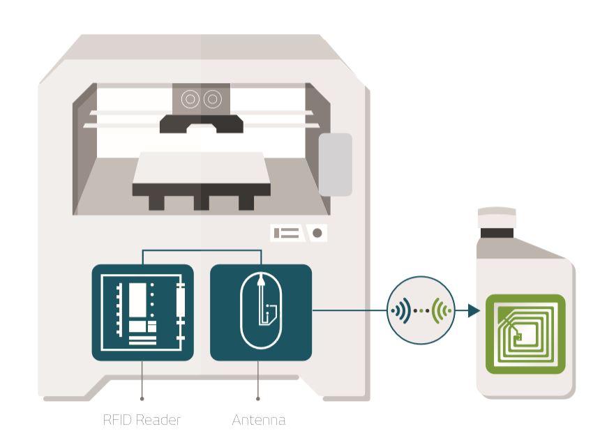 .jpg - 3D and Industrial Printers
